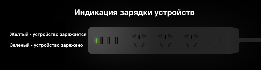 Умный Wi-Fi удлинитель Broadlink MP2