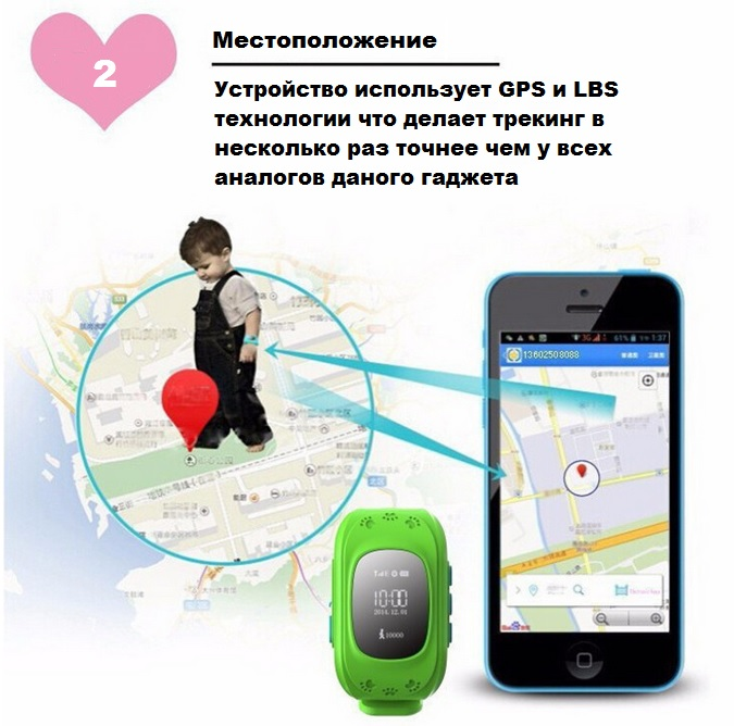 Children smart watch g36 инструкция на русском